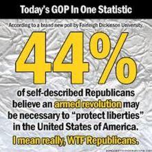 GOP-Statistic