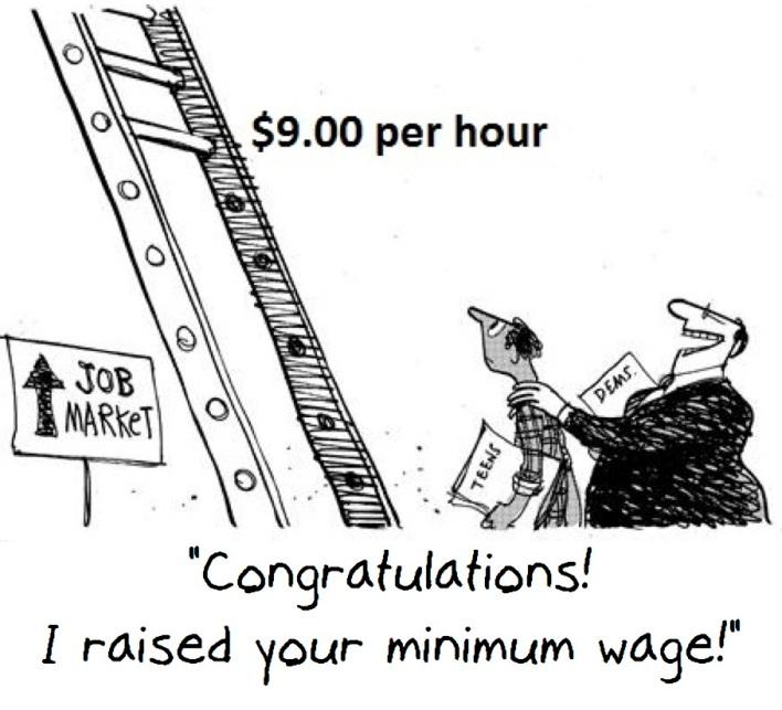 Harry Reid plans minimum wage vote this week