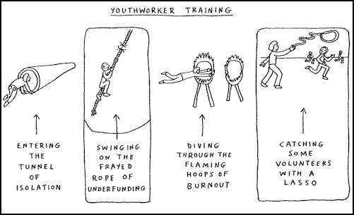 youthwork training