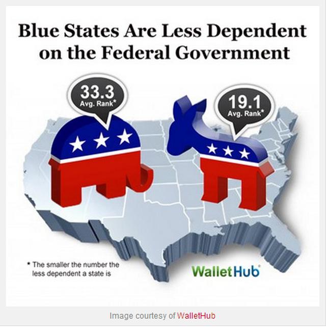 DEPENDENT_STATES_2014-06-14_0534