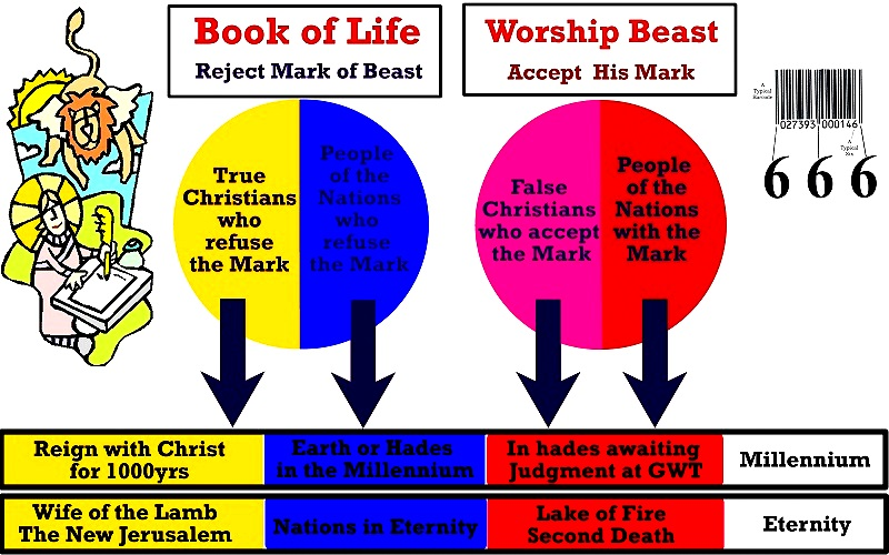 mark-of-beast-reject-or-accept-sm1