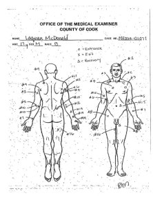 This undated autopsy diagram provided by the Cook County Medical Examiner's office shows the location of wounds on the body of 17-year-old Laquan McDonald who was shot by a Chicago Police officer 16 times in 2014. A judge on Thursday, Nov. 19, 2015 ordered the city to release squad car dashcam video of the shooting. The officer has been stripped of his police powers, but remains at work on desk duty. (Cook County Medical Examiner via AP)