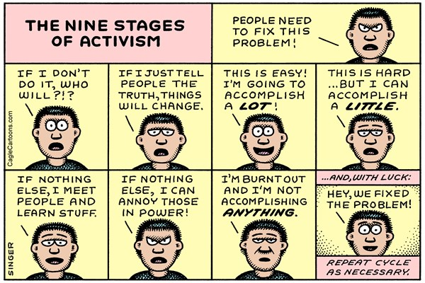 Nine states of mind that one has trying to do political activism