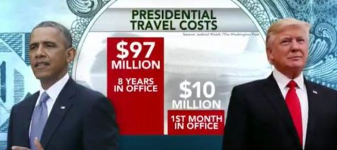Republicans complained about the amount of money that President Obama spent on travel, but Donald Trump is on pace to spend more in his first year on travel than Obama spent in eight years as president.